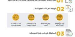 كلمات اغنية كلما عبدالمجيد عبدالله 2019